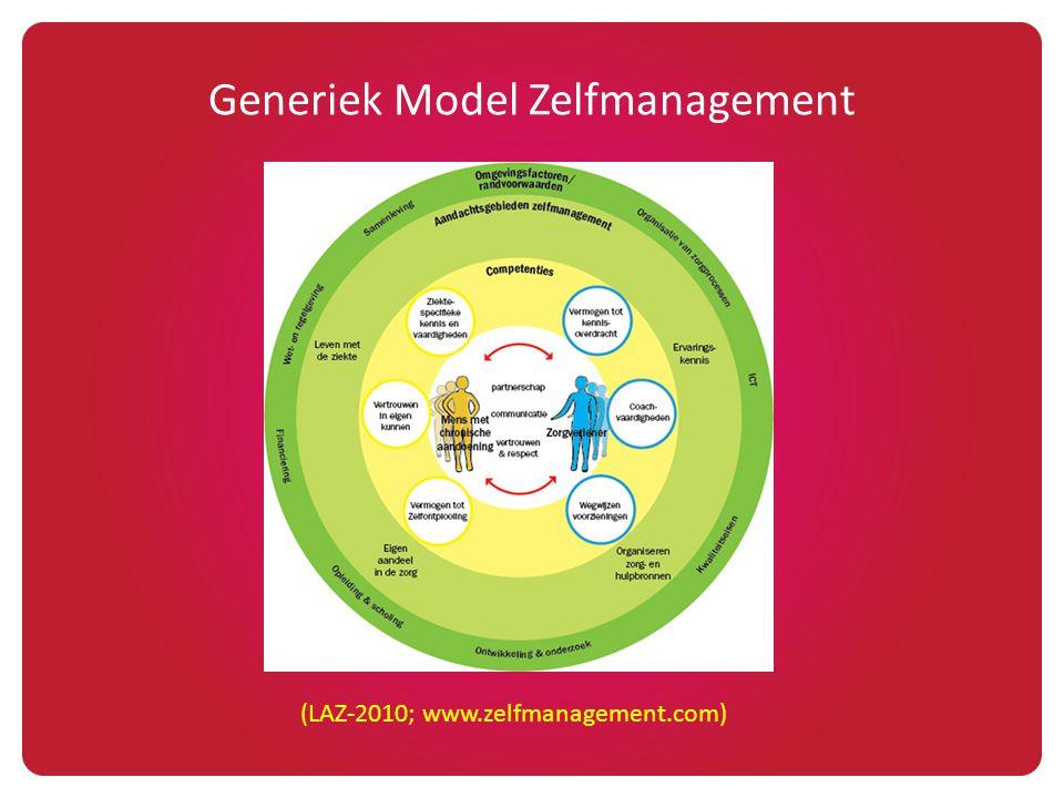 Generiek Model Zelfmanagement (LAZ-2010; www.zelfmanagement.com)