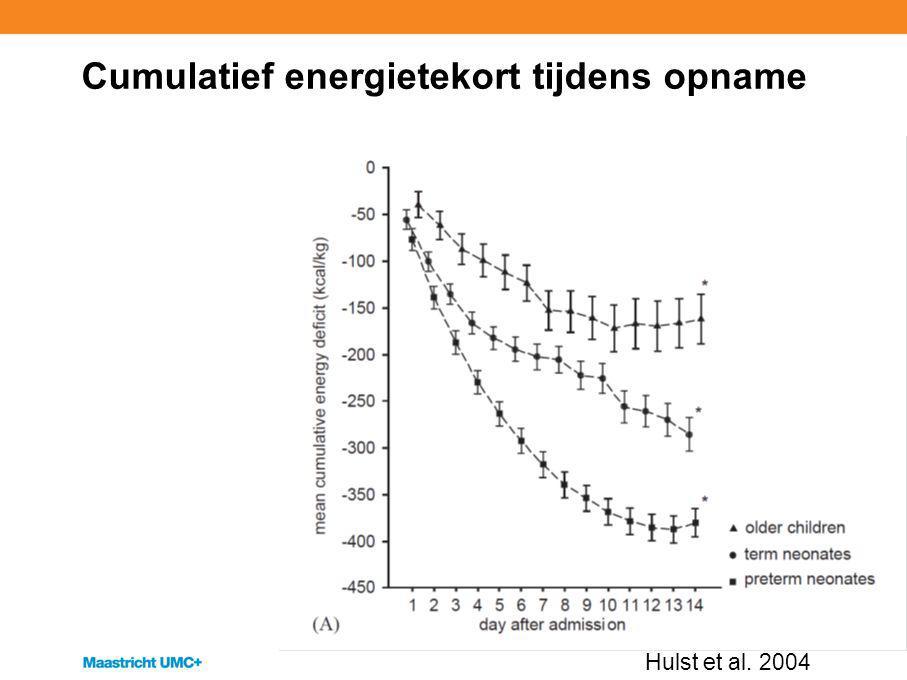 Cumulatief energietekort tijdens opname Hulst et al. 2004