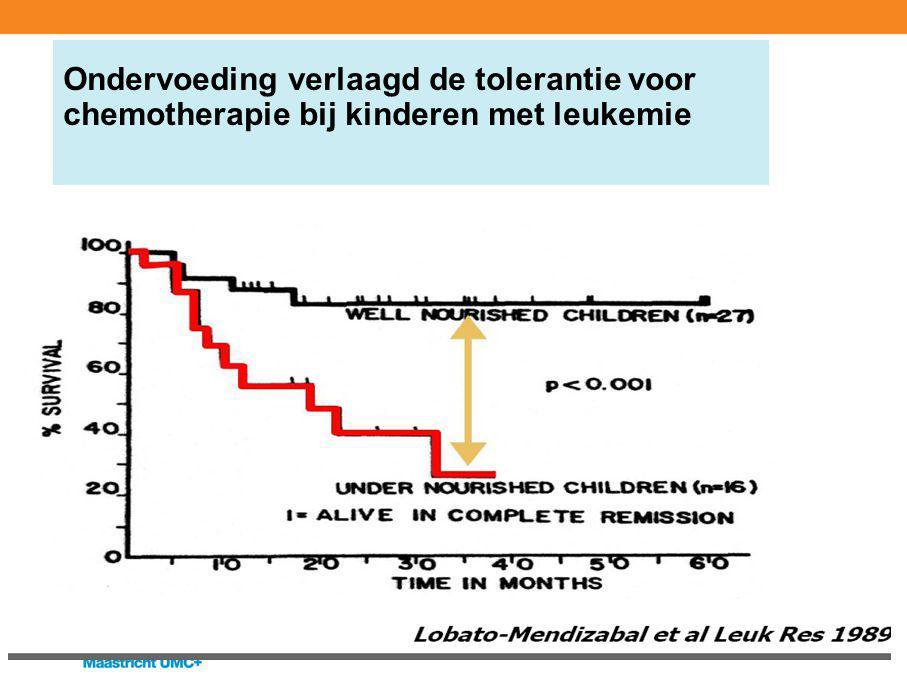 Ondervoeding verlaagd de tolerantie voor chemotherapie bij kinderen met leukemie