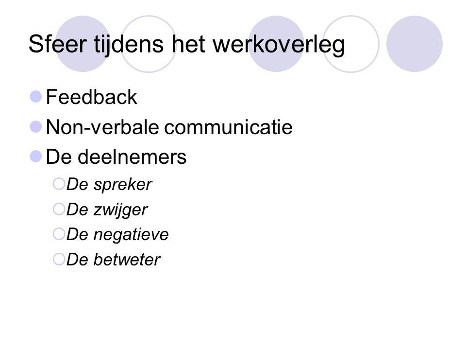 Sfeer tijdens het werkoverleg Feedback Non-verbale communicatie De deelnemers  De spreker  De zwijger  De negatieve  De betweter