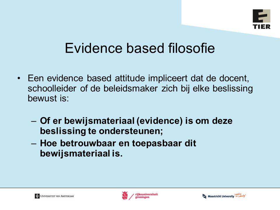 Evidence based filosofie Een evidence based attitude impliceert dat de docent, schoolleider of de beleidsmaker zich bij elke beslissing bewust is: –Of er bewijsmateriaal (evidence) is om deze beslissing te ondersteunen; –Hoe betrouwbaar en toepasbaar dit bewijsmateriaal is.