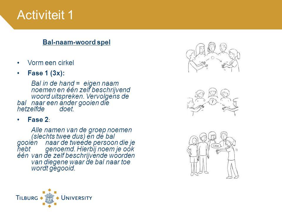 Bal-naam-woord spel Vorm een cirkel Fase 1 (3x): Bal in de hand = eigen naam noemen en één zelf beschrijvend woord uitspreken. Vervolgens de bal naar