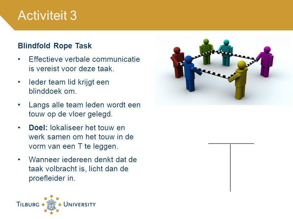 Blindfold Rope Task Effectieve verbale communicatie is vereist voor deze taak. Ieder team lid krijgt een blinddoek om. Langs alle team leden wordt een
