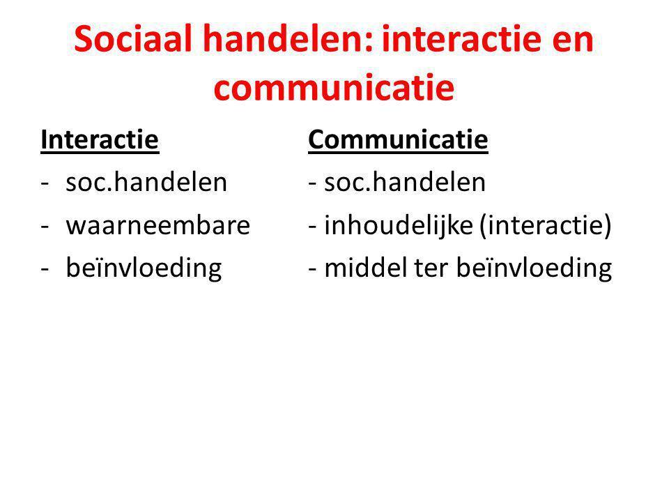 Sociaal handelen: interactie en communicatie InteractieCommunicatie -soc.handelen- soc.handelen -waarneembare - inhoudelijke (interactie) -beïnvloedin