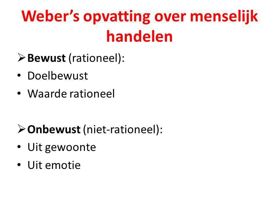 Weber's opvatting over menselijk handelen  Bewust (rationeel): Doelbewust Waarde rationeel  Onbewust (niet-rationeel): Uit gewoonte Uit emotie