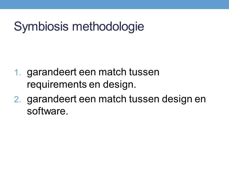 Symbiosis: Aanpak + Tool Requirements Design Bridge Design Bridge Software  Tool stelt realisatie van requirement vast  Validatie + Realisatie = KLAAR  Requirements   Design  Geen verspilde aandacht voor documentatie
