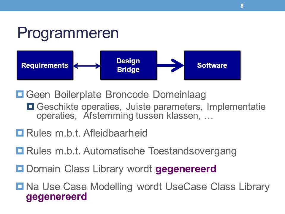 Programmeren Requirements Design Bridge Design Bridge Software  Geen Boilerplate Broncode Domeinlaag  Geschikte operaties, Juiste parameters, Implementatie operaties, Afstemming tussen klassen, …  Rules m.b.t.