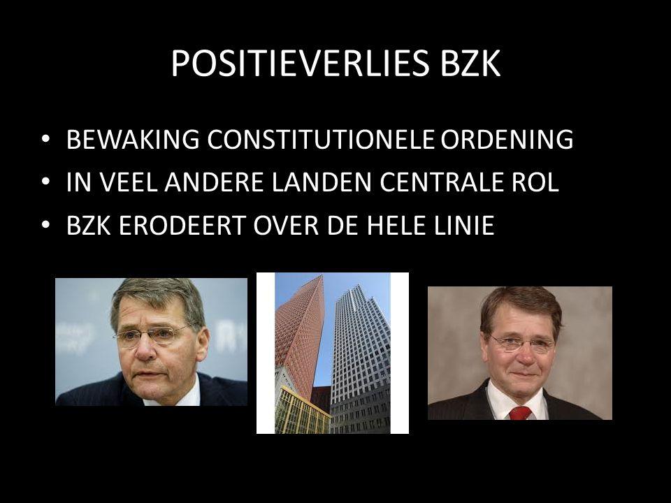 POSITIEVERLIES BZK BEWAKING CONSTITUTIONELE ORDENING IN VEEL ANDERE LANDEN CENTRALE ROL BZK ERODEERT OVER DE HELE LINIE