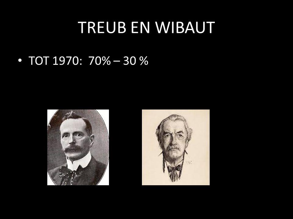 TREUB EN WIBAUT TOT 1970: 70% – 30 %