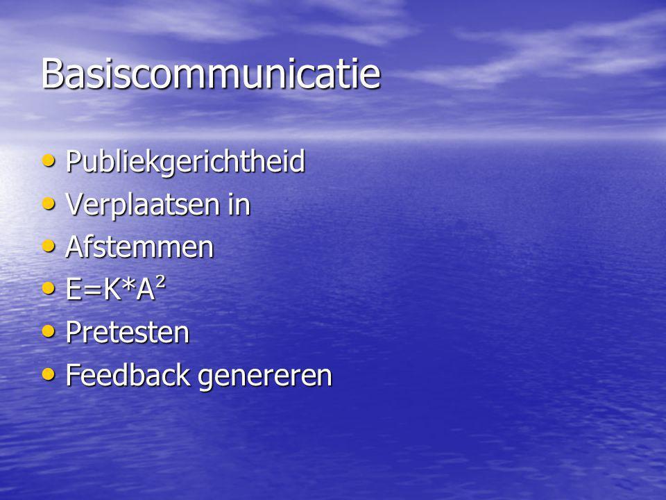 Basiscommunicatie