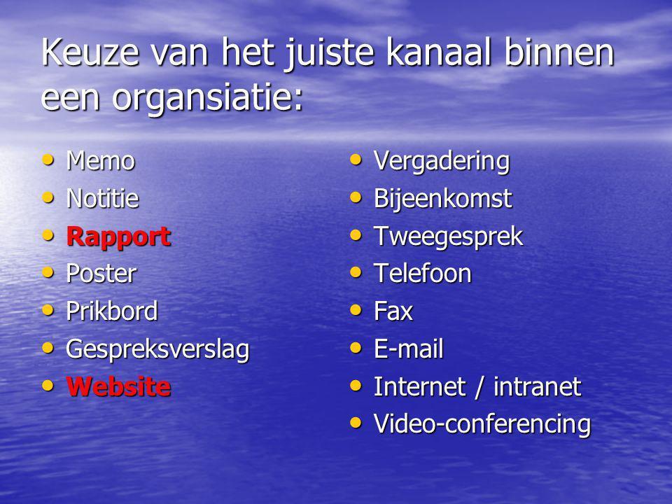 Keuze van het juiste kanaal binnen een organsiatie: Memo Memo Notitie Notitie Rapport Rapport Poster Poster Prikbord Prikbord Gespreksverslag Gespreks