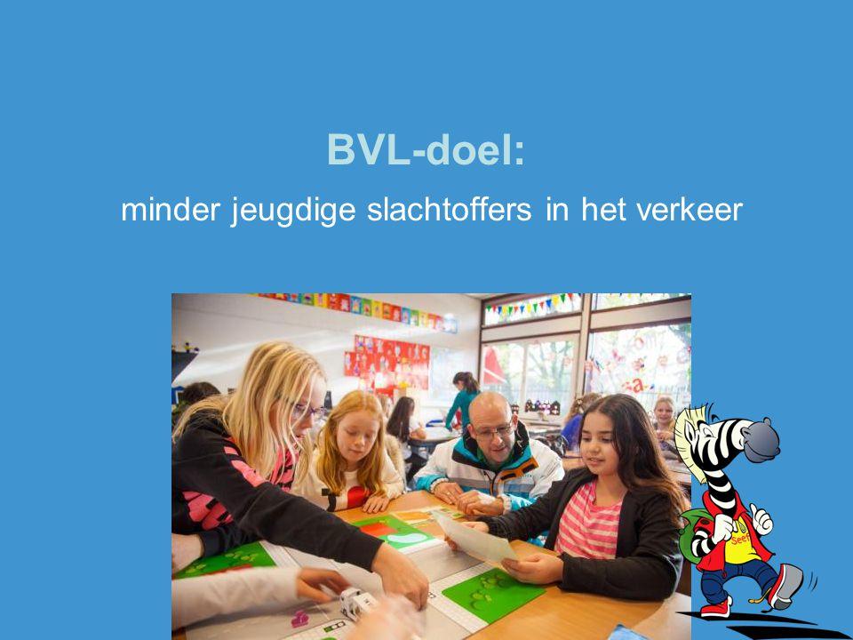 BVL-doel: minder jeugdige slachtoffers in het verkeer