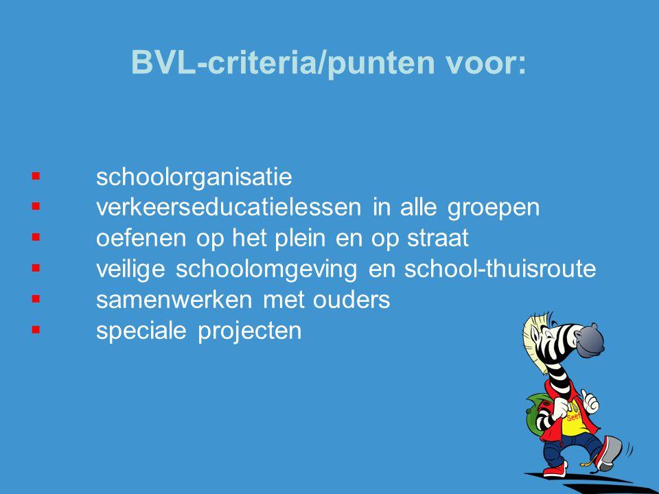 BVL-criteria/punten voor:  schoolorganisatie  verkeerseducatielessen in alle groepen  oefenen op het plein en op straat  veilige schoolomgeving en