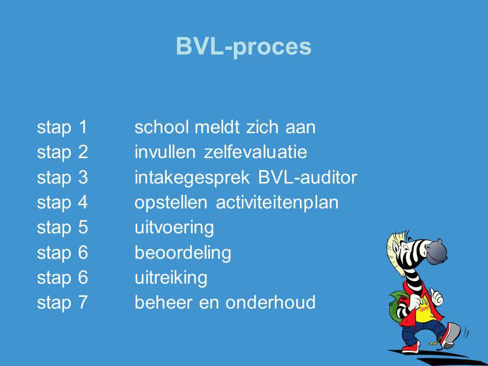 BVL-proces stap 1school meldt zich aan stap 2invullen zelfevaluatie stap 3intakegesprek BVL-auditor stap 4opstellen activiteitenplan stap 5uitvoering