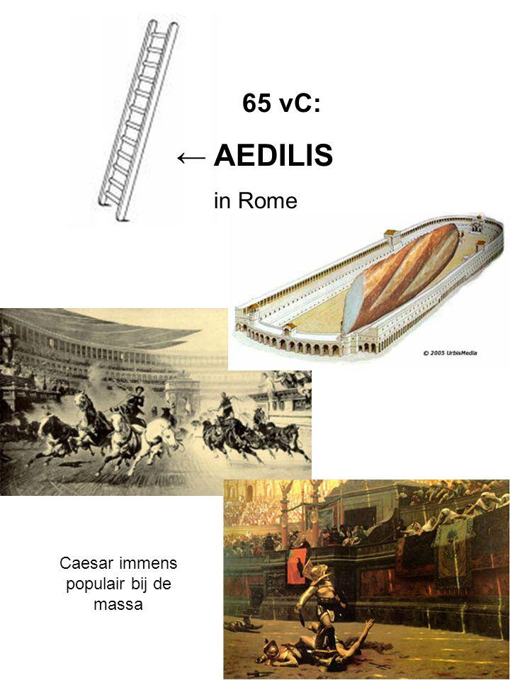 65 vC: ← AEDILIS in Rome Caesar immens populair bij de massa