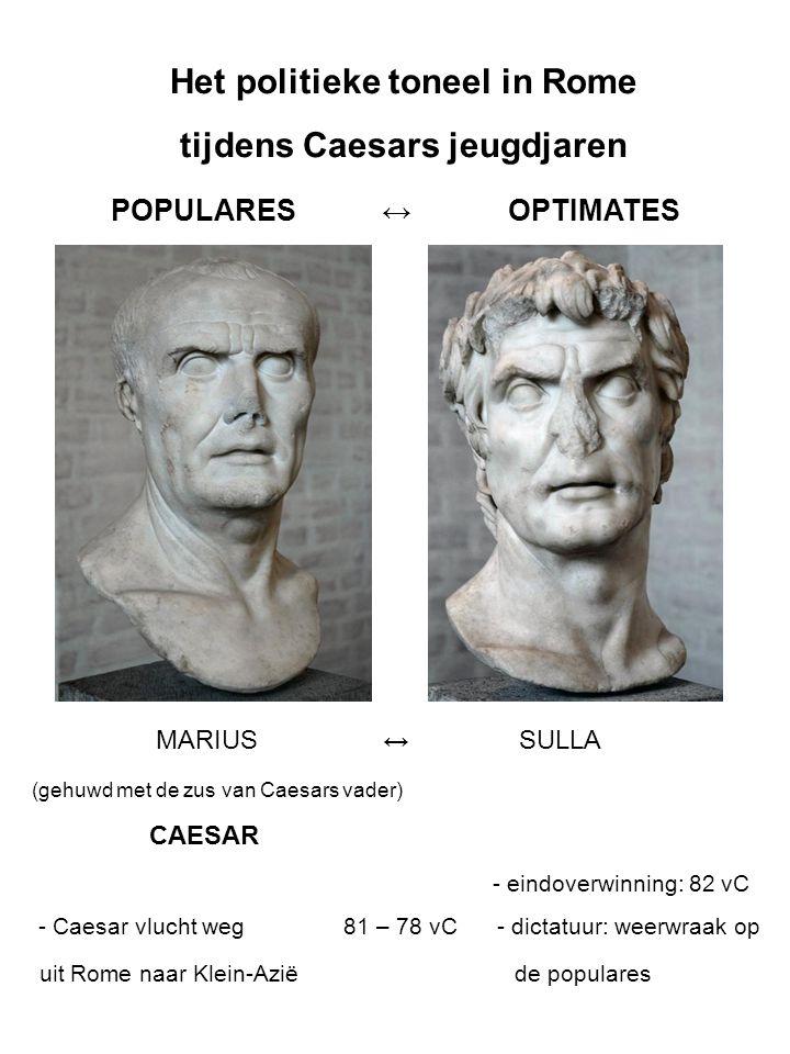 Het politieke toneel in Rome tijdens Caesars jeugdjaren POPULARES ↔ OPTIMATES MARIUS ↔ SULLA (gehuwd met de zus van Caesars vader) CAESAR - eindoverwi