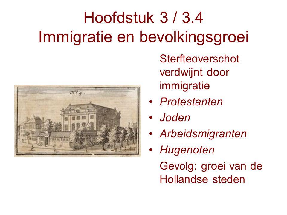 Hoofdstuk 3 / 3.4 Immigratie en bevolkingsgroei Sterfteoverschot verdwijnt door immigratie Protestanten Joden Arbeidsmigranten Hugenoten Gevolg: groei