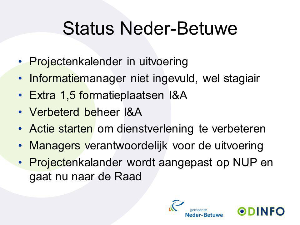 Status Neder-Betuwe Projectenkalender in uitvoering Informatiemanager niet ingevuld, wel stagiair Extra 1,5 formatieplaatsen I&A Verbeterd beheer I&A