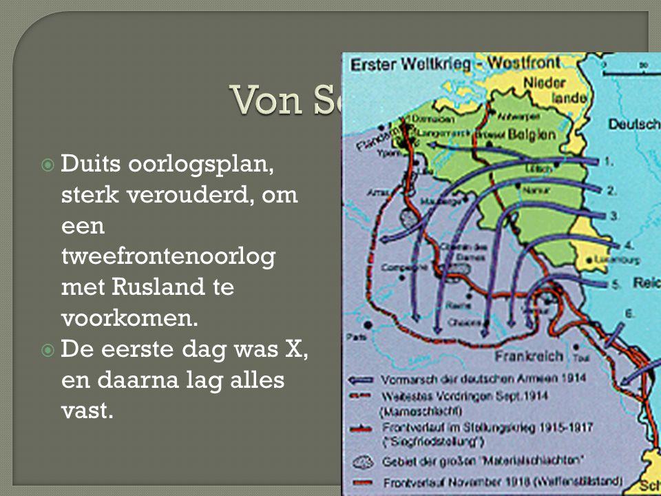  Duits oorlogsplan, sterk verouderd, om een tweefrontenoorlog met Rusland te voorkomen.  De eerste dag was X, en daarna lag alles vast.
