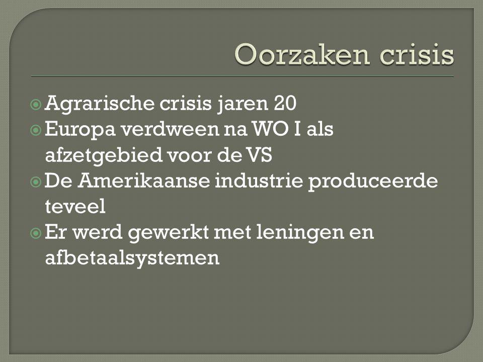  Agrarische crisis jaren 20  Europa verdween na WO I als afzetgebied voor de VS  De Amerikaanse industrie produceerde teveel  Er werd gewerkt met