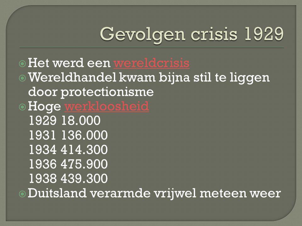  Het werd een wereldcrisiswereldcrisis  Wereldhandel kwam bijna stil te liggen door protectionisme  Hoge werkloosheid 1929 18.000 1931 136.000 1934