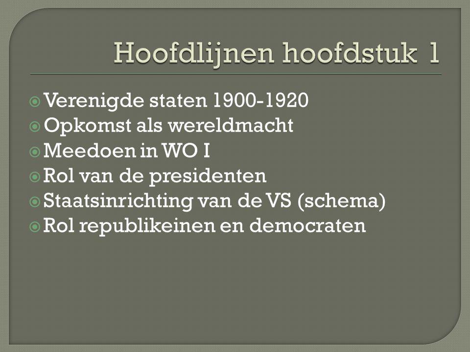  Verenigde staten 1900-1920  Opkomst als wereldmacht  Meedoen in WO I  Rol van de presidenten  Staatsinrichting van de VS (schema)  Rol republik