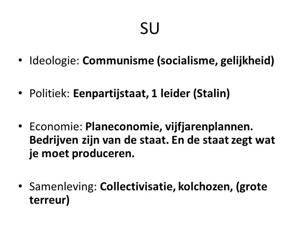 SU Ideologie: Communisme (socialisme, gelijkheid) Politiek: Eenpartijstaat, 1 leider (Stalin) Economie: Planeconomie, vijfjarenplannen.