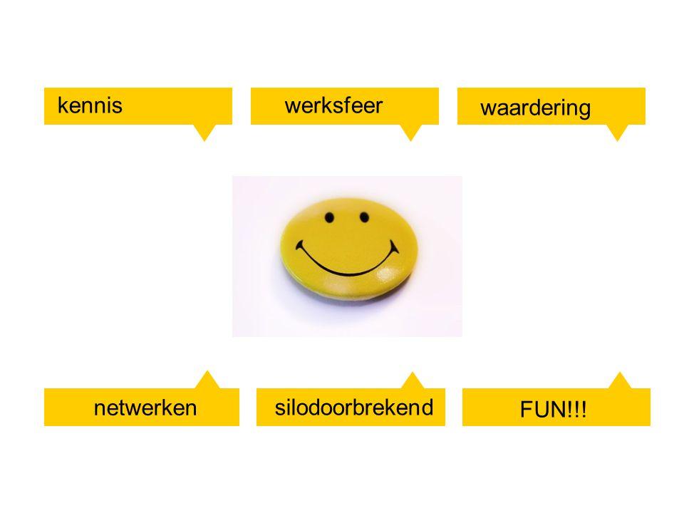 werksfeerkennis waardering netwerken silodoorbrekend FUN!!!