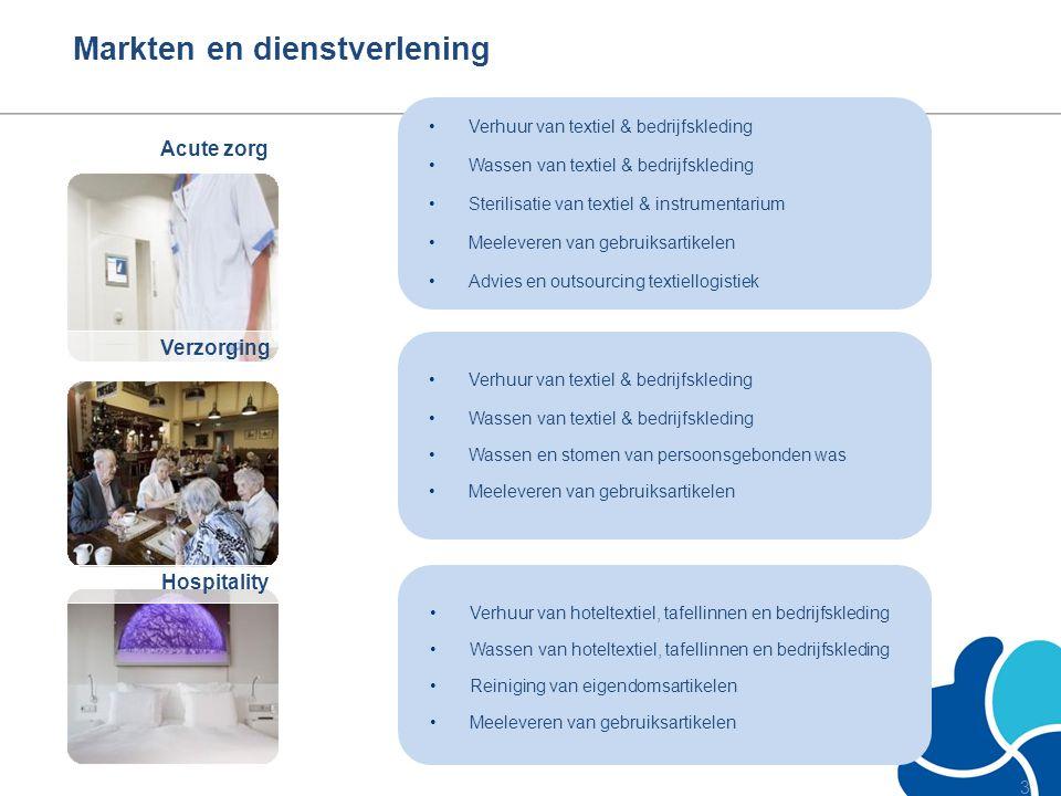 Verhuur van textiel & bedrijfskleding Wassen van textiel & bedrijfskleding Sterilisatie van textiel & instrumentarium Meeleveren van gebruiksartikelen