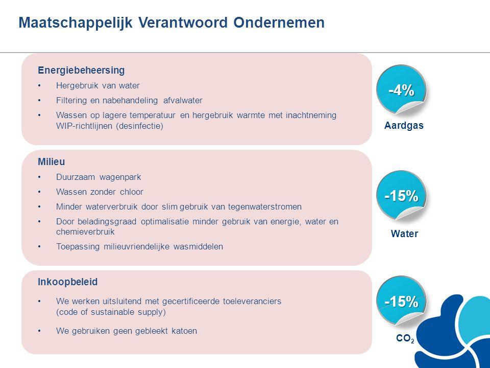 Energiebeheersing Hergebruik van water Filtering en nabehandeling afvalwater Wassen op lagere temperatuur en hergebruik warmte met inachtneming WIP-ri