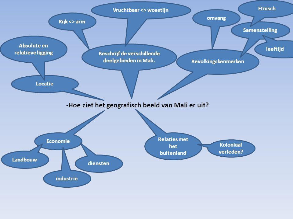 -Hoe ziet het geografisch beeld van Mali er uit.