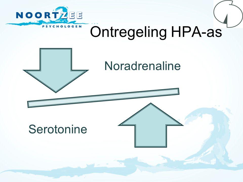 Ontregeling HPA-as Noradrenaline Serotonine