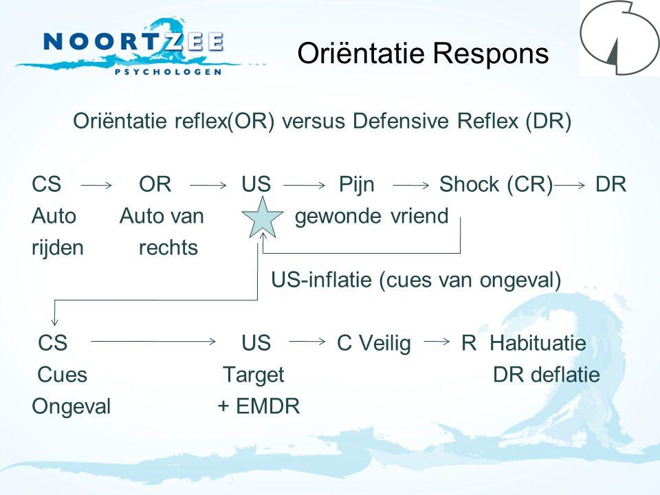 Oriëntatie Respons Oriëntatie reflex(OR) versus Defensive Reflex (DR) CSOR US Pijn Shock (CR) DR Auto Auto van gewonde vriend rijdenrechts US-inflatie