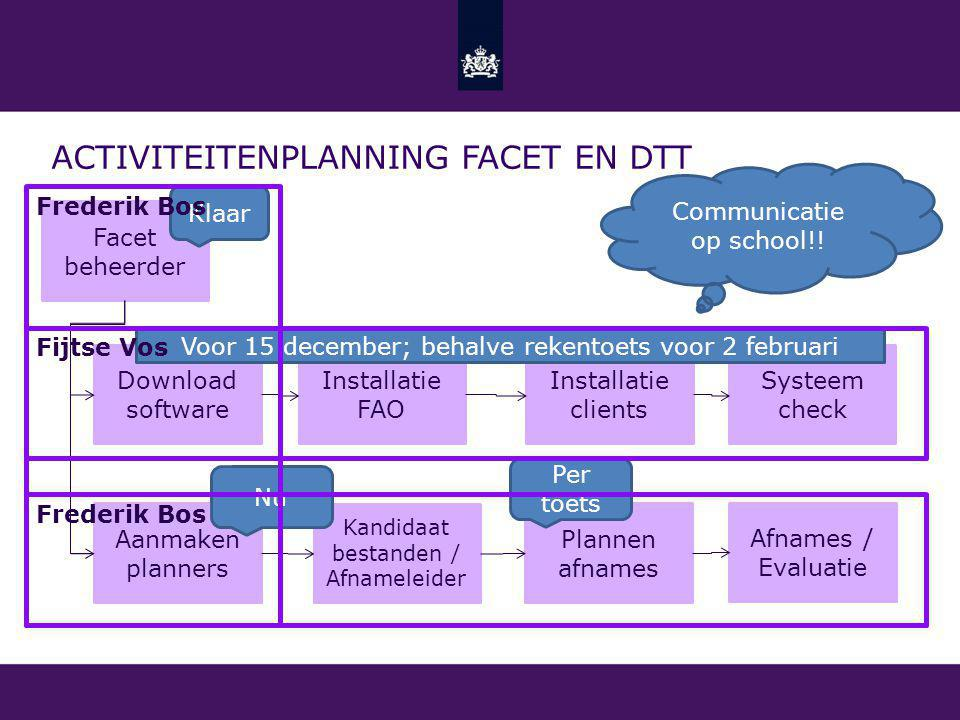 ACTIVITEITENPLANNING FACET EN DTT Facet beheerder Installatie FAO Aanmaken planners Download software Plannen afnames Kandidaat bestanden / Afnameleider Installatie clients Communicatie op school!.