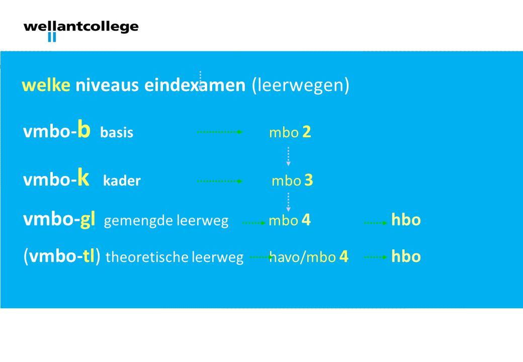 welke niveaus eindexamen (leerwegen) vmbo- b basis mbo 2 vmbo- k kader mbo 3 vmbo-gl gemengde leerweg mbo 4 hbo (vmbo-tl) theoretische leerweg havo/mb