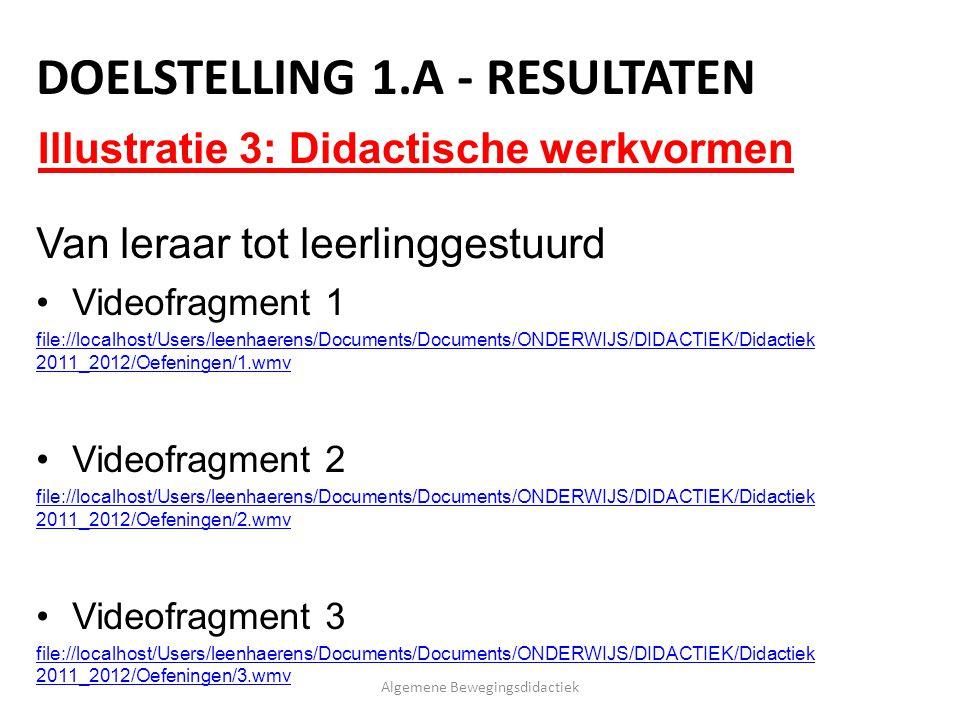 Van leraar tot leerlinggestuurd Videofragment 1 file://localhost/Users/leenhaerens/Documents/Documents/ONDERWIJS/DIDACTIEK/Didactiek 2011_2012/Oefenin