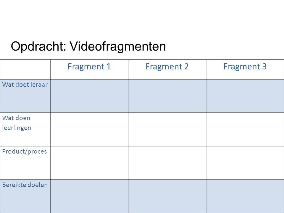 Opdracht: Videofragmenten Fragment 1Fragment 2Fragment 3 Wat doet leraar Wat doen leerlingen Product/proces Bereikte doelen
