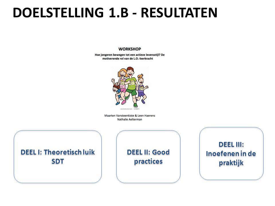 DEEL II: Good practices DEEL I: Theoretisch luik SDT DEEL I: Theoretisch luik SDT DEEL III: Inoefenen in de praktijk DOELSTELLING 1.B - RESULTATEN