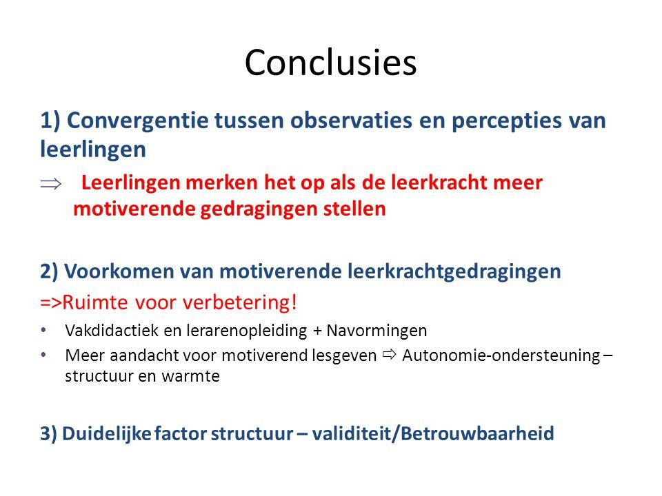 Conclusion Conclusies 1) Convergentie tussen observaties en percepties van leerlingen  Leerlingen merken het op als de leerkracht meer motiverende ge