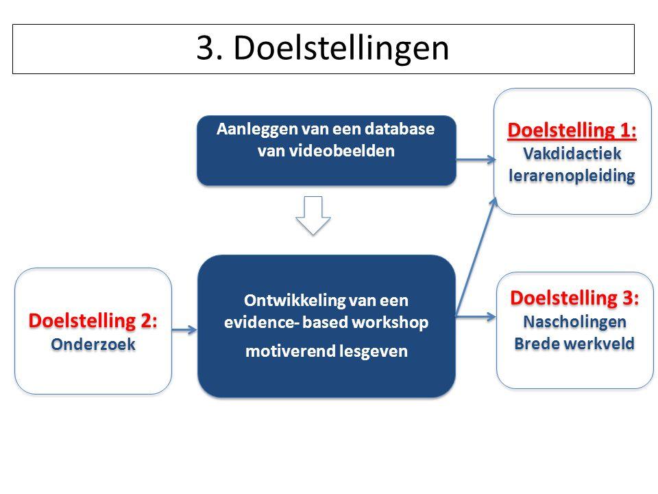 Aanleggen van een database van videobeelden Doelstelling 1: Vakdidactiek lerarenopleiding Doelstelling 1: Vakdidactiek lerarenopleiding Doelstelling 3