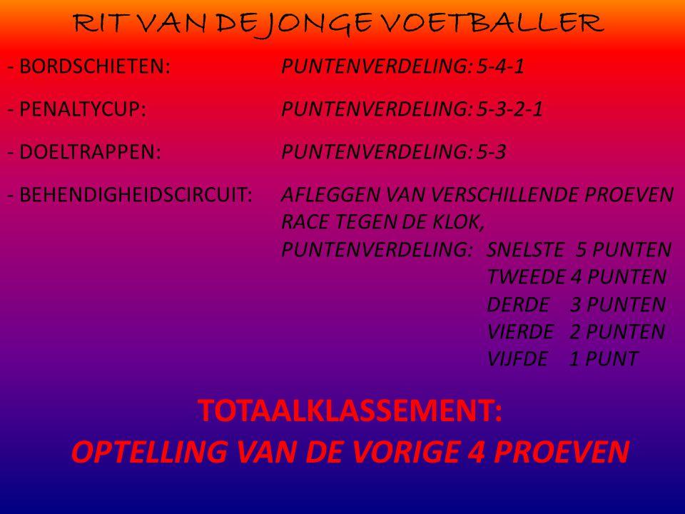 RIT VAN DE JONGE VOETBALLER - BORDSCHIETEN: PUNTENVERDELING: 5-4-1 - PENALTYCUP: PUNTENVERDELING: 5-3-2-1 - DOELTRAPPEN: PUNTENVERDELING: 5-3 - BEHENDIGHEIDSCIRCUIT: AFLEGGEN VAN VERSCHILLENDE PROEVEN RACE TEGEN DE KLOK, PUNTENVERDELING: SNELSTE 5 PUNTEN TWEEDE 4 PUNTEN DERDE 3 PUNTEN VIERDE 2 PUNTEN VIJFDE 1 PUNT TOTAALKLASSEMENT: OPTELLING VAN DE VORIGE 4 PROEVEN