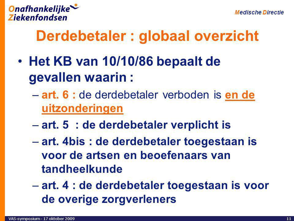 VAS-symposium - 17 oktober 200911 Medische Directie Derdebetaler : globaal overzicht Het KB van 10/10/86 bepaalt de gevallen waarin : –art.