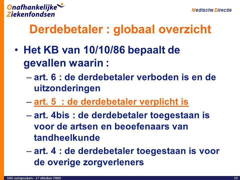 VAS-symposium - 17 oktober 200919 Medische Directie Derdebetaler : globaal overzicht Het KB van 10/10/86 bepaalt de gevallen waarin : –art.
