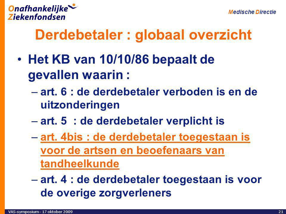 VAS-symposium - 17 oktober 200921 Medische Directie Derdebetaler : globaal overzicht Het KB van 10/10/86 bepaalt de gevallen waarin : –art.