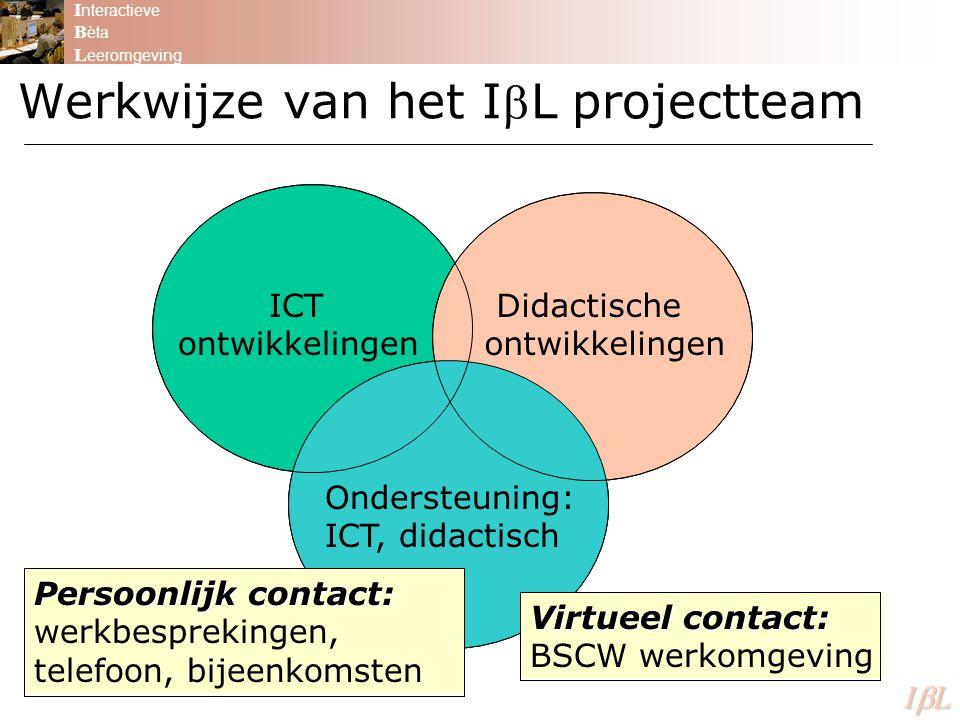 Werkwijze van het IL projectteam I nteractieve B èta L eeromgeving ILILILIL Didactische ontwikkelingen ICT ontwikkelingen Ondersteuning: ICT, didactisch Persoonlijk contact: Persoonlijk contact: werkbesprekingen, telefoon, bijeenkomsten Virtueel contact: Virtueel contact: BSCW werkomgeving