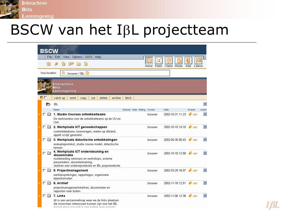 BSCW van het IL projectteam I nteractieve B èta L eeromgeving ILILILIL