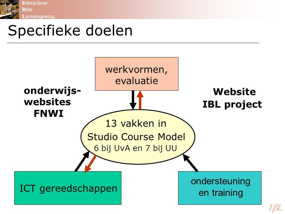 Specifieke doelen I nteractieve B èta L eeromgeving ILILILIL 13 vakken in Studio Course Model 6 bij UvA en 7 bij UU werkvormen, evaluatie ondersteuning en training ICT gereedschappen onderwijs- websites FNWI Website IBL project