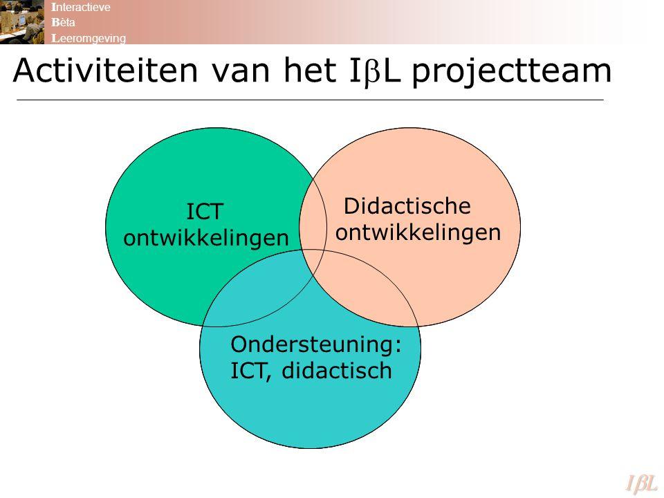 Activiteiten van het IL projectteam I nteractieve B èta L eeromgeving ILILILIL ICT ontwikkelingen Ondersteuning: ICT, didactisch Didactische ontwikkelingen