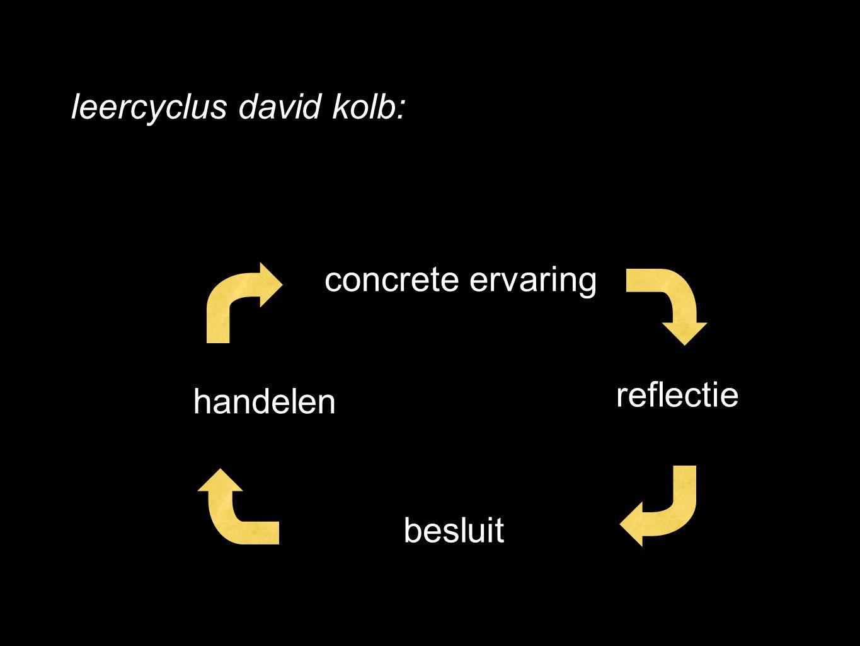 concrete ervaring reflectie besluit handelen leercyclus david kolb: