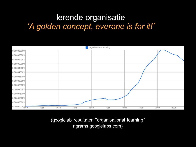lerende organisatie 'A golden concept, everone is for it!' (googlelab resultaten organisational learning ngrams.googlelabs.com)